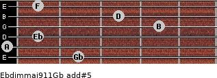 Ebdim(maj9/11)/Gb add(#5) for guitar on frets 2, 0, 1, 4, 3, 1