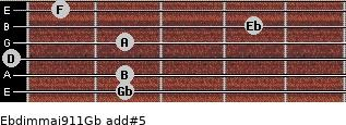 Ebdim(maj9/11)/Gb add(#5) for guitar on frets 2, 2, 0, 2, 4, 1