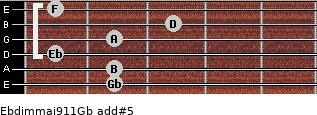 Ebdim(maj9/11)/Gb add(#5) for guitar on frets 2, 2, 1, 2, 3, 1