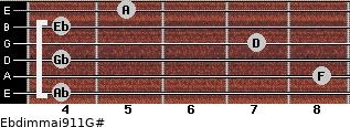 Ebdim(maj9/11)/G# for guitar on frets 4, 8, 4, 7, 4, 5