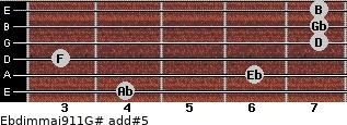 Ebdim(maj9/11)/G# add(#5) for guitar on frets 4, 6, 3, 7, 7, 7