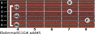Ebdim(maj9/11)/G# add(#5) for guitar on frets 4, 8, 4, 7, 4, 7
