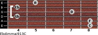 Ebdim(maj9/13)/C for guitar on frets 8, 8, 4, 7, 4, 5