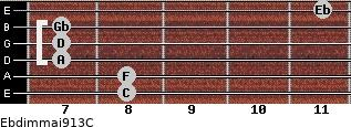 Ebdim(maj9/13)/C for guitar on frets 8, 8, 7, 7, 7, 11