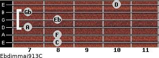 Ebdim(maj9/13)/C for guitar on frets 8, 8, 7, 8, 7, 10