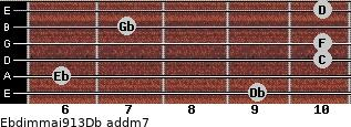 Ebdim(maj9/13)/Db add(m7) guitar chord