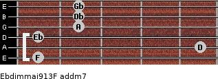 Ebdim(maj9/13)/F add(m7) for guitar on frets 1, 5, 1, 2, 2, 2