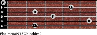 Ebdim(maj9/13)/Gb add(m2) guitar chord