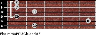 Ebdim(maj9/13)/Gb add(#5) guitar chord