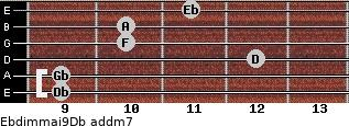 Ebdim(maj9)/Db add(m7) guitar chord