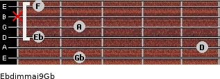 Ebdim(maj9)/Gb for guitar on frets 2, 5, 1, 2, x, 1