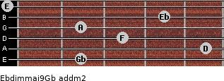 Ebdim(maj9)/Gb add(m2) guitar chord