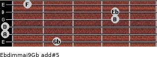 Ebdim(maj9)/Gb add(#5) guitar chord