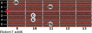 Ebdom7(add6) for guitar on frets 11, 10, 10, x, 11, 9