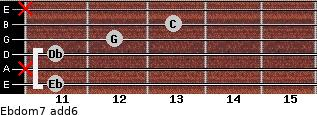 Ebdom7(add6) for guitar on frets 11, x, 11, 12, 13, x
