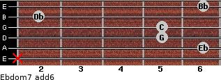 Ebdom7(add6) for guitar on frets x, 6, 5, 5, 2, 6