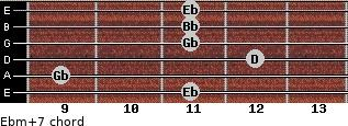 Ebm(+7) for guitar on frets 11, 9, 12, 11, 11, 11