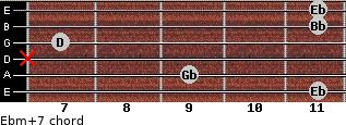 Ebm(+7) for guitar on frets 11, 9, x, 7, 11, 11