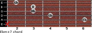 Ebm(+7) for guitar on frets x, 6, 4, 3, 3, 2