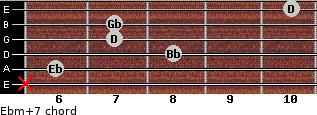 Ebm(+7) for guitar on frets x, 6, 8, 7, 7, 10