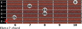 Ebm(+7) for guitar on frets x, 6, 8, 8, 7, 10