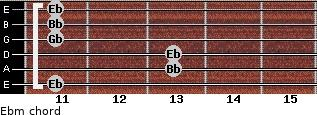 Ebm for guitar on frets 11, 13, 13, 11, 11, 11