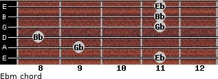 Ebm for guitar on frets 11, 9, 8, 11, 11, 11