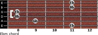 Ebm for guitar on frets 11, 9, 8, 8, 11, 11
