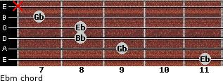 Ebm for guitar on frets 11, 9, 8, 8, 7, x
