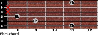 Ebm for guitar on frets 11, 9, 8, x, x, 11