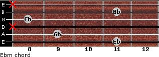Ebm for guitar on frets 11, 9, x, 8, 11, x