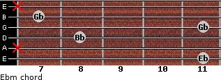 Ebm for guitar on frets 11, x, 8, 11, 7, x