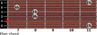 Ebm for guitar on frets 11, x, 8, 8, 7, 11
