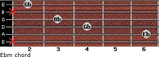 Ebm for guitar on frets x, 6, 4, 3, x, 2