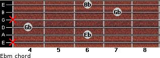 Ebm for guitar on frets x, 6, 4, x, 7, 6
