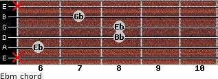Ebm for guitar on frets x, 6, 8, 8, 7, x