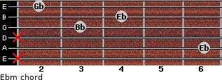Ebm for guitar on frets x, 6, x, 3, 4, 2