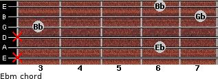 Ebm for guitar on frets x, 6, x, 3, 7, 6