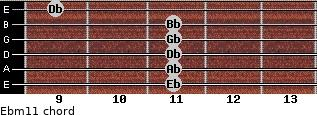 Ebm11 for guitar on frets 11, 11, 11, 11, 11, 9