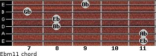 Ebm11 for guitar on frets 11, 11, 8, 8, 7, 9