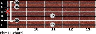 Ebm11 for guitar on frets 11, 9, 11, x, 9, 9