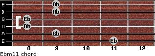 Ebm11 for guitar on frets 11, 9, 8, 8, 9, 9