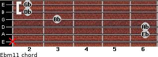 Ebm11 for guitar on frets x, 6, 6, 3, 2, 2