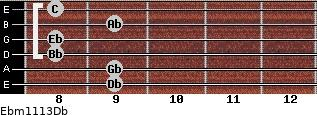 Ebm11/13/Db for guitar on frets 9, 9, 8, 8, 9, 8