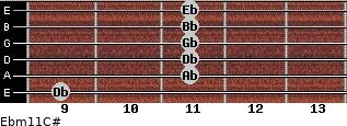 Ebm11/C# for guitar on frets 9, 11, 11, 11, 11, 11
