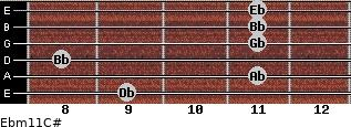 Ebm11/C# for guitar on frets 9, 11, 8, 11, 11, 11