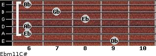 Ebm11/C# for guitar on frets 9, 6, 6, 8, 7, 6