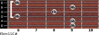 Ebm11/C# for guitar on frets 9, 9, 6, 8, 9, 6