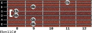 Ebm11/C# for guitar on frets 9, 9, 8, 8, 9, 11