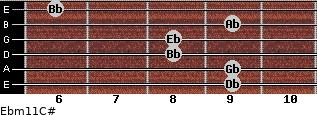 Ebm11/C# for guitar on frets 9, 9, 8, 8, 9, 6